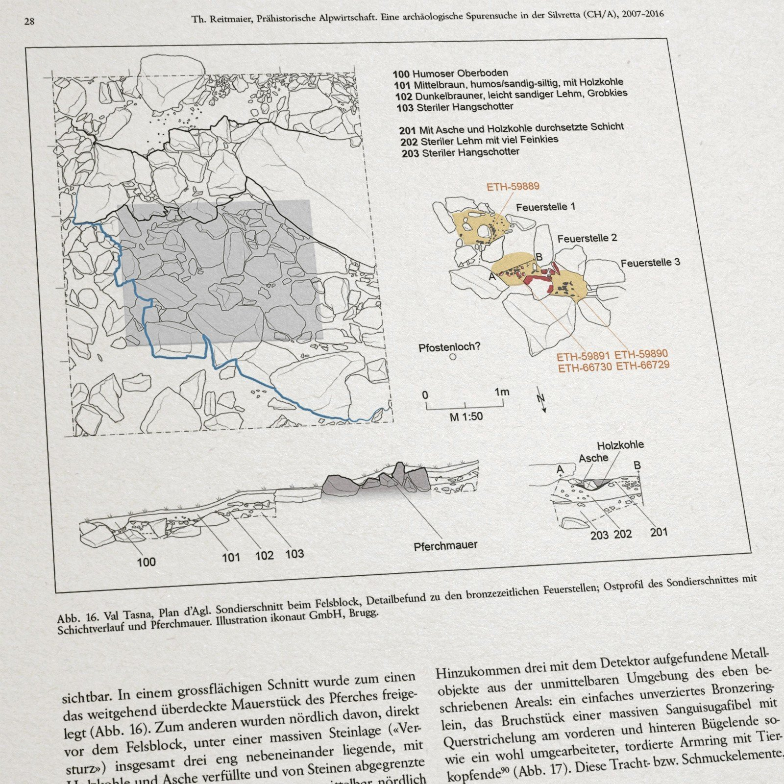 Praehistorische Alpwirtschaft 01 ikonaut