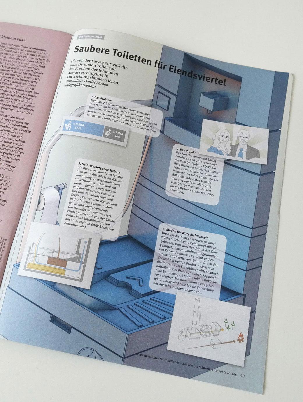 Blue diversion toilet infographic
