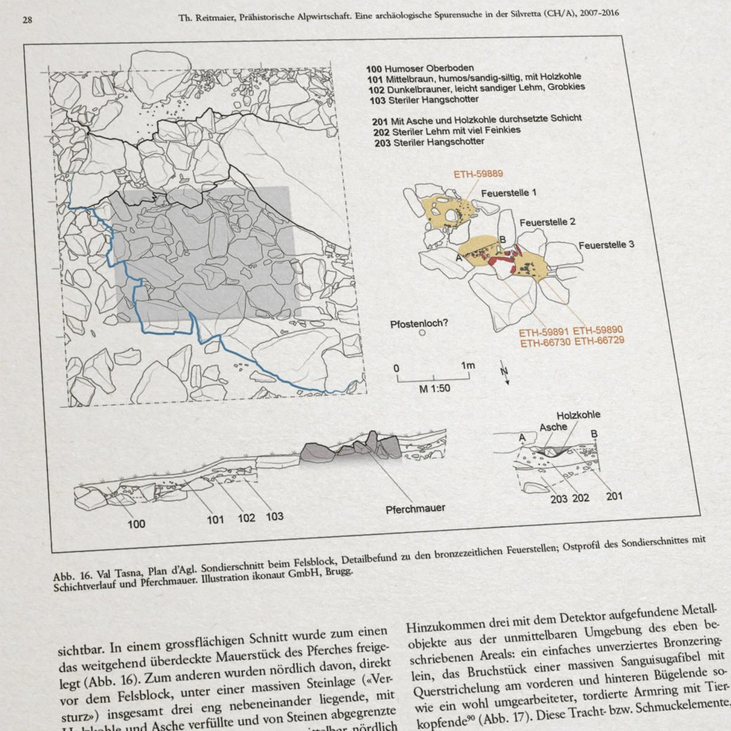 Praehistorische Alpwirtschaft 01, alpine farming, ikonaut