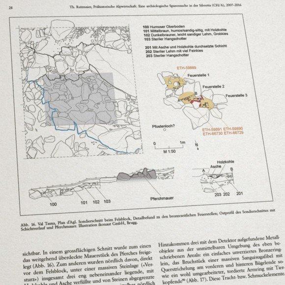 Prähistorische Alpwirtschaft