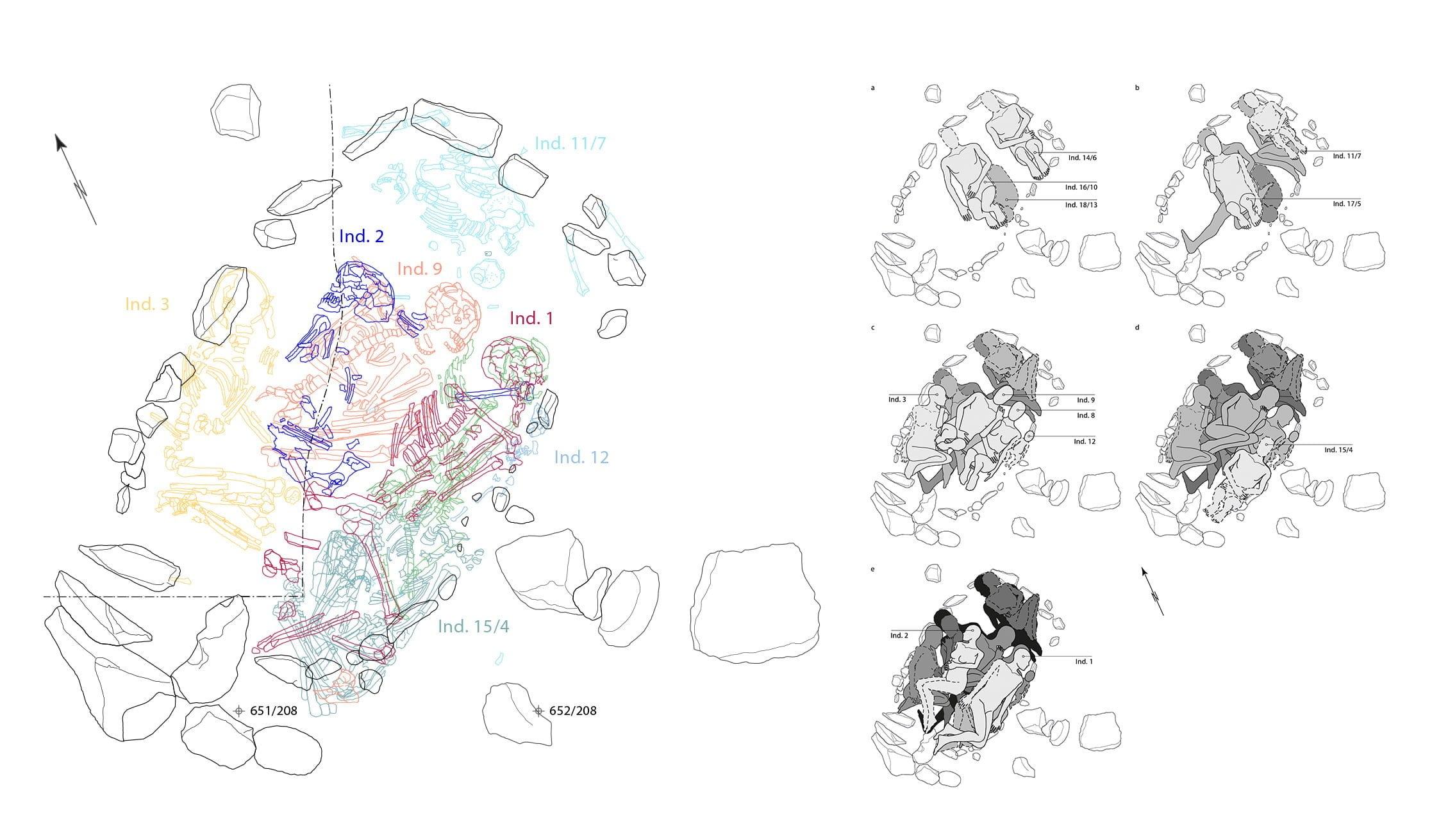 3D-Rekonstruktion Kollektivgrab, Collective Grave, ikonaut, Grablegung