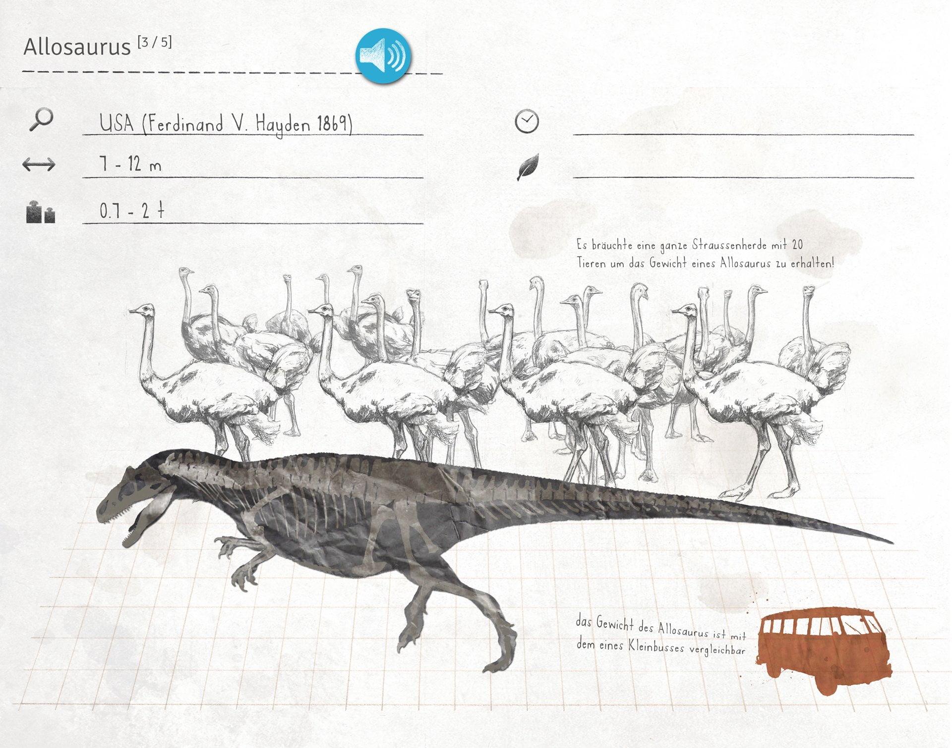 Paléoskop, digitales Skizzenbuch, Allosaurus, ikonaut