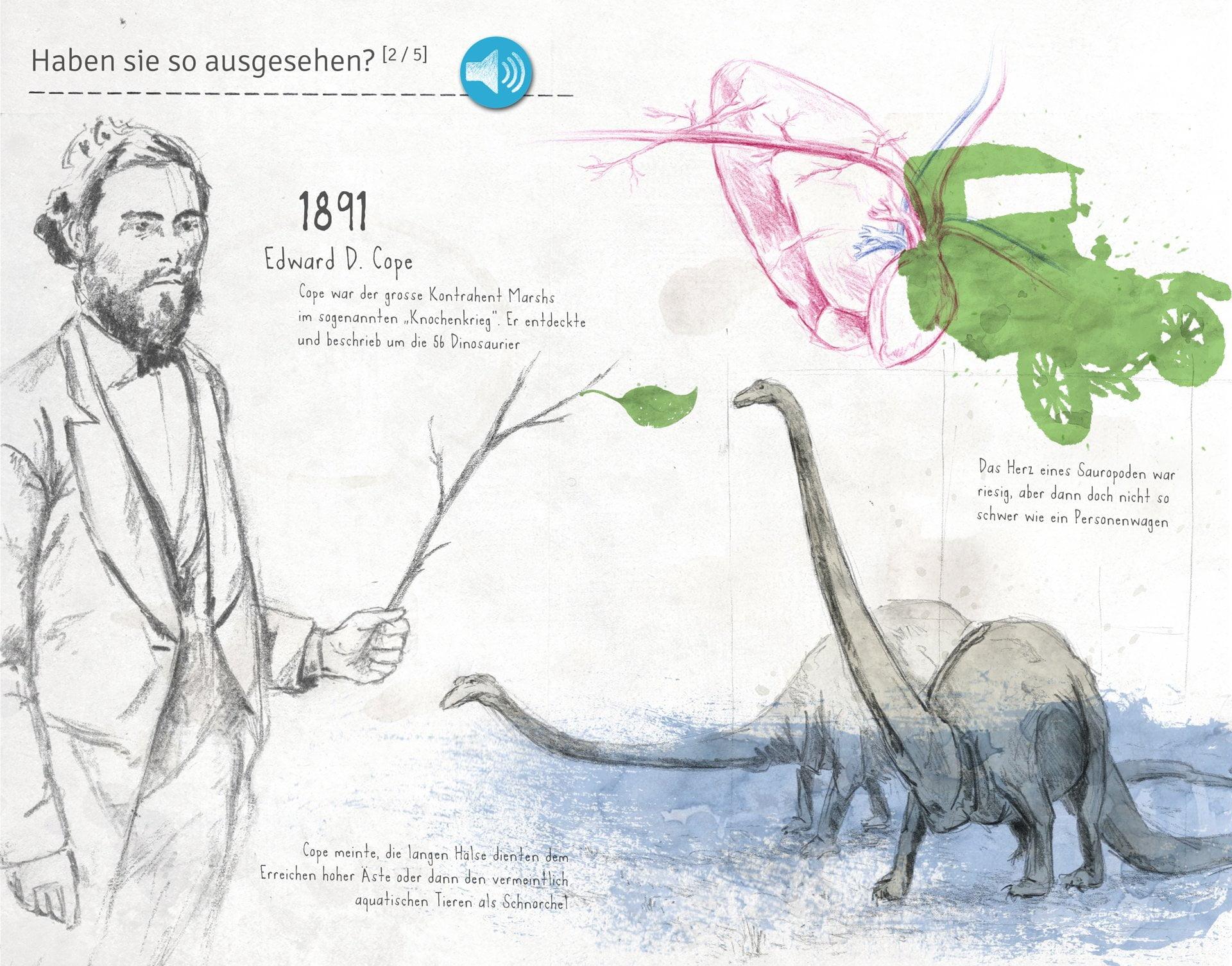 Paléoskop, digitales Skizzenbuch, Cope, ikonaut