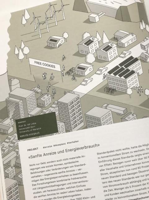 Illustrationen zur Energiezukunft