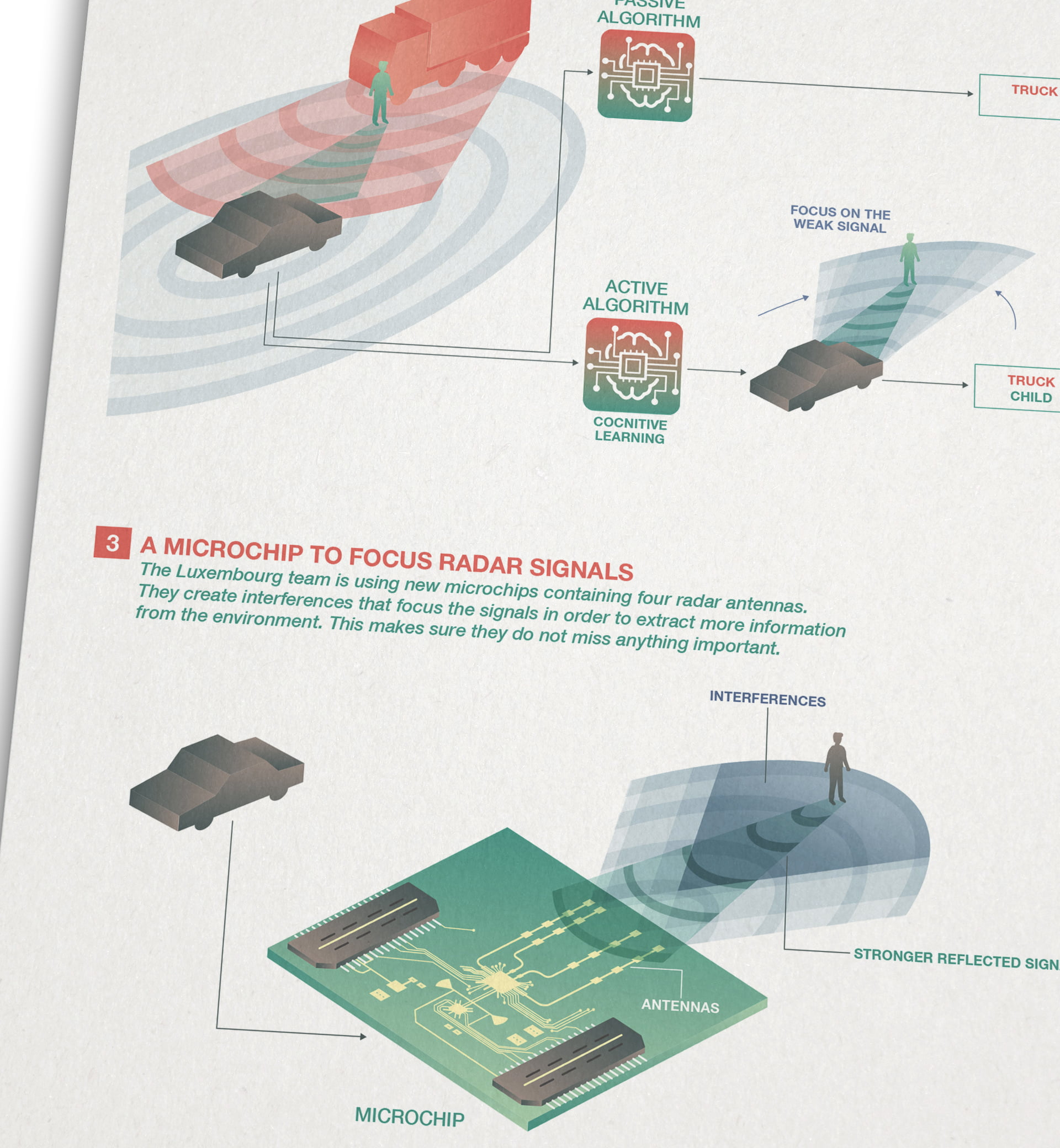 FNR infografik 1 microchip ikonaut