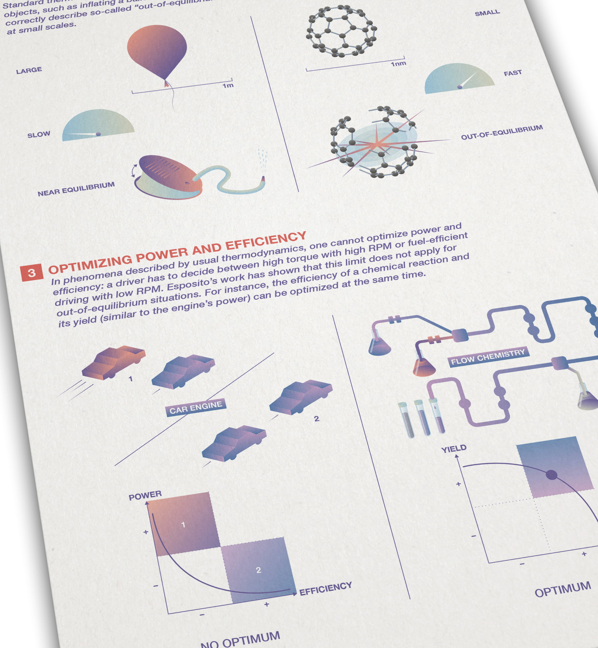 FNR infografik 05 equilibrium ikonaut