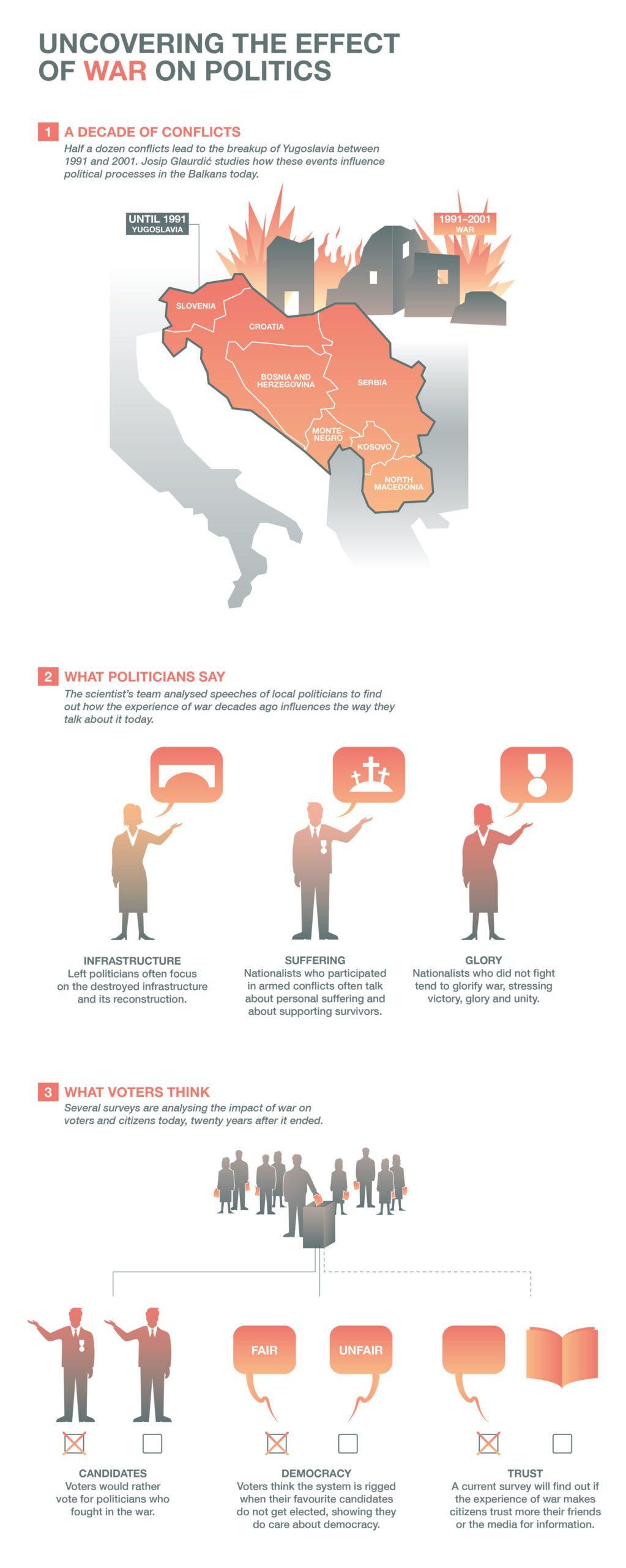 FNR infografik 07 war ikonaut